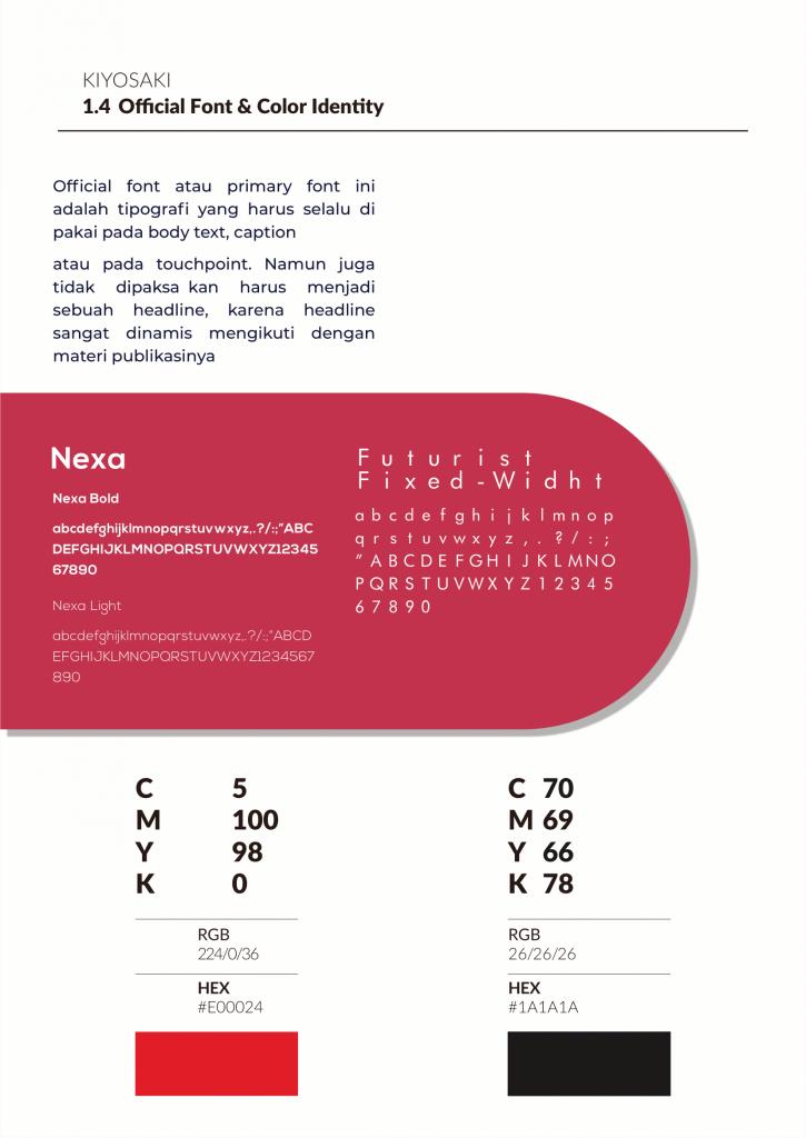 Kiyosaki_brand_identity
